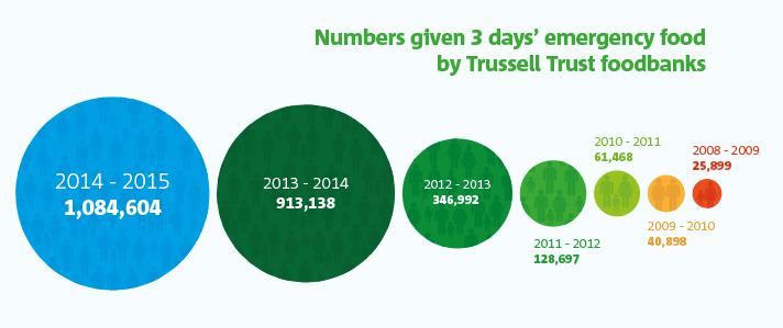 numbers-helped-2015